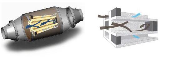 DPF filteri - funkcije filtera